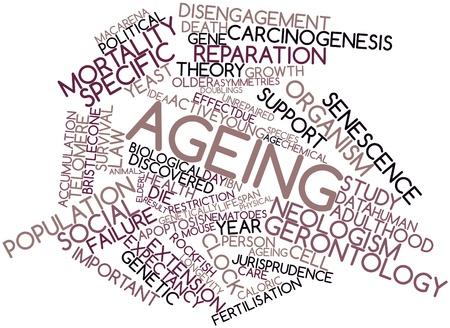 shorten: Nube palabra abstracta para el Envejecimiento con las etiquetas y t�rminos relacionados