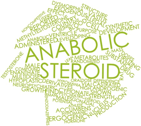 Abstract word cloud for Anabolic steroid with related tags and terms