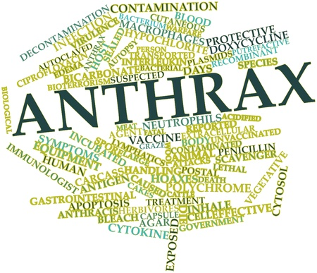 extracellular: Abstract word cloud for Anthrax with related tags and terms