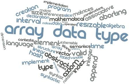 denoted: Abstract word cloud for Array data type with related tags and terms