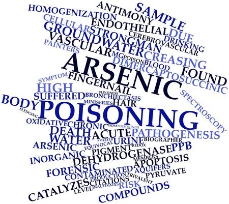 poisoning: Word cloud astratto per avvelenamento da arsenico con tag correlati e termini