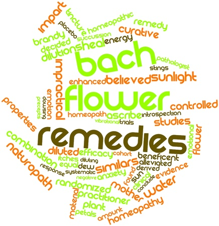 enriched: Abstract word cloud for Bach flower remedies with related tags and terms