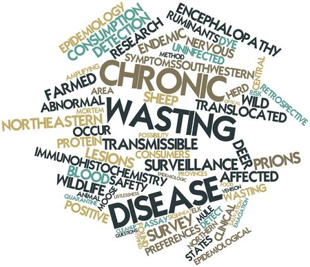 lesions: Abstract word cloud for Chronic wasting disease with related tags and terms