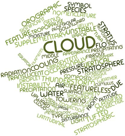 cyclonic: Abstract word cloud for Cloud with related tags and terms