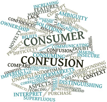 correctness: Abstract word cloud for Consumer confusion with related tags and terms
