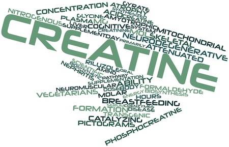 supplementation: Abstract word cloud for Creatine with related tags and terms