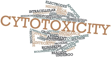 necrosis: Abstract word cloud for Cytotoxicity with related tags and terms