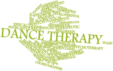 developmental: Abstract word cloud for Dance therapy with related tags and terms