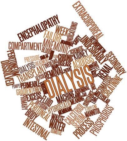 dissolved: Word cloud astratto per dialisi con tag correlati e termini