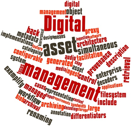 decoding: Abstract word cloud for Digital asset management with related tags and terms