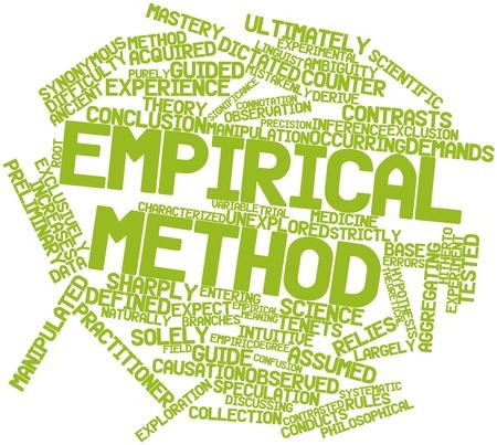 synoniem: Abstract woordwolk voor empirische methode met bijbehorende labels en termen