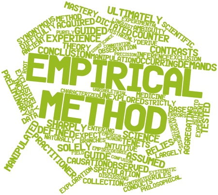 derive: Abstract word cloud for Empirical method with related tags and terms