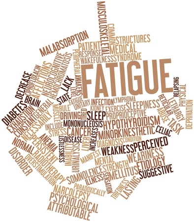 in somnolence: Abstract word cloud for Fatigue with related tags and terms Stock Photo