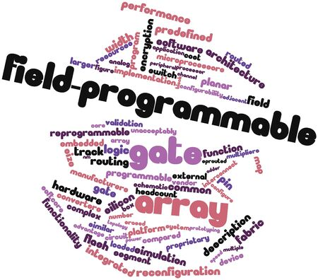 array: Abstract word cloud for Field-programmable gate array with related tags and terms