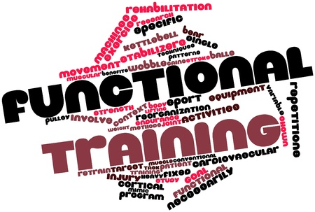 Abstract word cloud for Functional training with related tags and terms