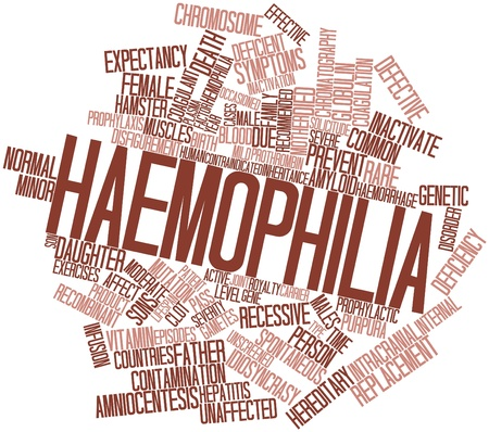 recessive: Abstract word cloud for Haemophilia with related tags and terms