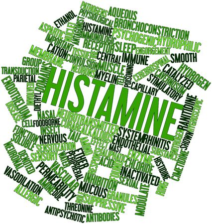 histamine: Abstract word cloud for Histamine with related tags and terms