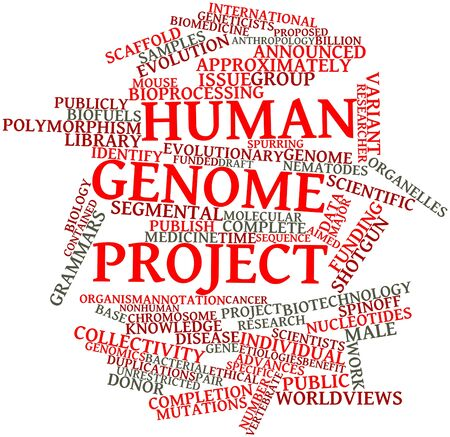 mutations: Abstract word cloud for Human Genome Project with related tags and terms