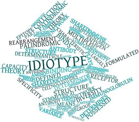 determines: Word cloud astratto per idiotipo con tag e termini correlati Archivio Fotografico