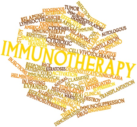 engineered: Abstract word cloud for Immunotherapy with related tags and terms