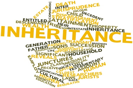 sociological: Abstract word cloud for Inheritance with related tags and terms