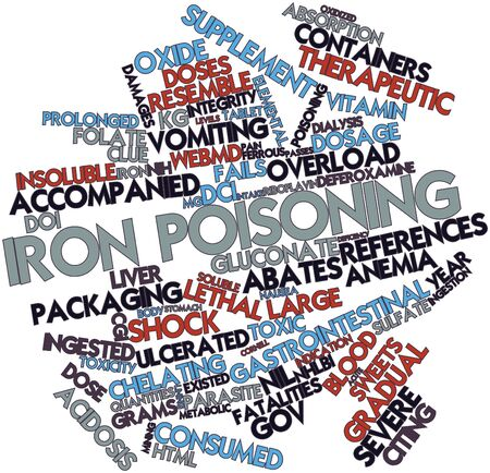 ingestion: Abstract word cloud for Iron poisoning with related tags and terms