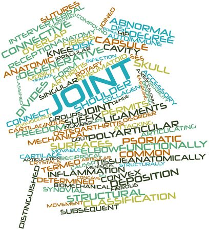 articular: Abstract word cloud for Joint with related tags and terms