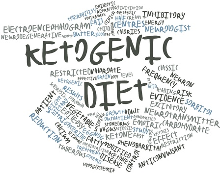 Abstract word cloud for Ketogenic diet with related tags and terms