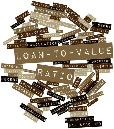 riskiness: Abstract word cloud for Loan-to-value ratio with related tags and terms
