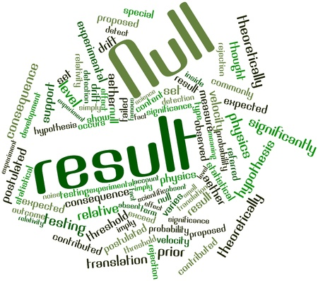 imply: Abstract word cloud for Null result with related tags and terms Stock Photo