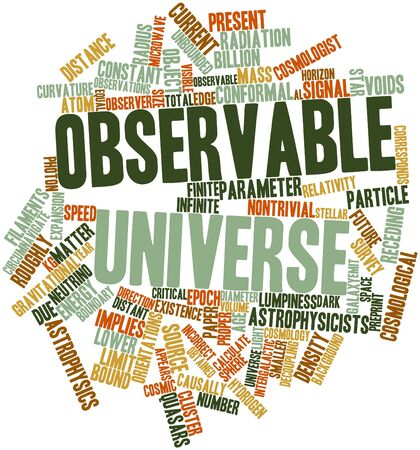 implies: Abstract word cloud for Observable universe with related tags and terms Stock Photo