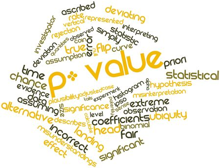 adjusted: Abstract word cloud for P-value with related tags and terms