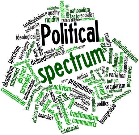 posit: Abstract word cloud for Political spectrum with related tags and terms