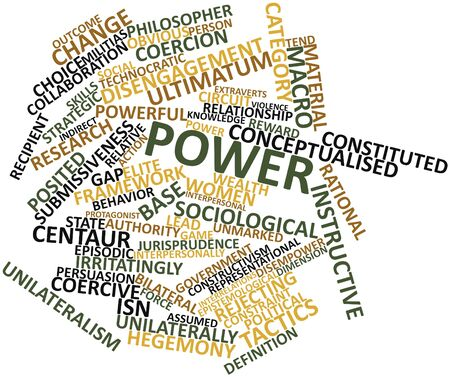 submissiveness: Abstract word cloud for Power with related tags and terms