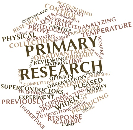 incurred: Abstract word cloud for Primary research with related tags and terms