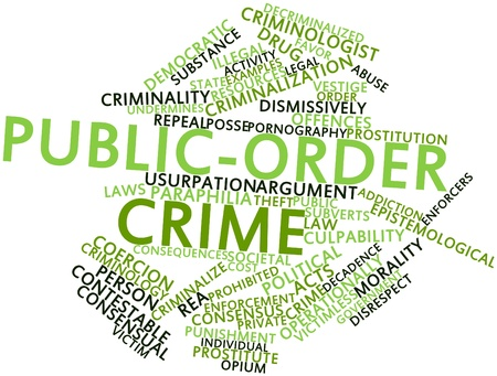 Abstract word cloud for Public-order crime with related tags and terms