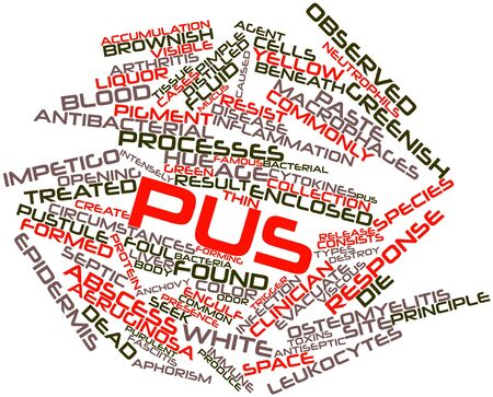 engulf: Abstract word cloud for Pus with related tags and terms Stock Photo
