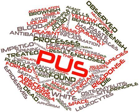 pus: Word cloud astratto per Pus con tag correlati e termini Archivio Fotografico