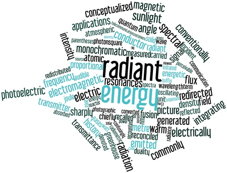 nm: Abstract word cloud for Radiant energy with related tags and terms