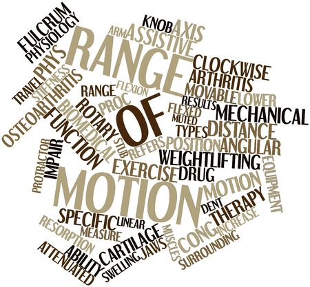 assistive: Abstract word cloud for Range of motion with related tags and terms