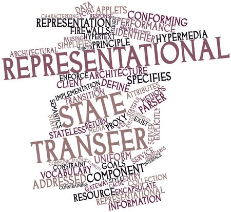 hypertext: Abstract word cloud for Representational state transfer with related tags and terms