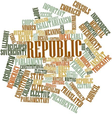 humanismo: Nube de palabras Resumen de la República con las etiquetas y términos relacionados