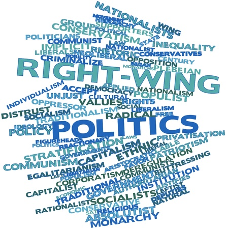 rightwing: Abstract word cloud for Right-wing politics with related tags and terms Stock Photo