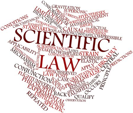 implies: Abstract word cloud for Scientific law with related tags and terms