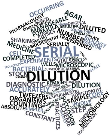 agar: Abstract word cloud for Serial dilution with related tags and terms Stock Photo