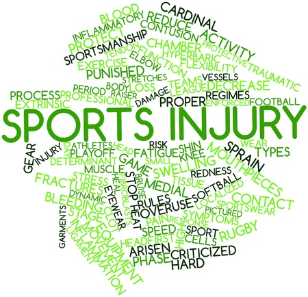 regimes: Abstract word cloud for Sports injury with related tags and terms Stock Photo