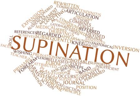 plantar: Abstraktes Wort-Wolke f�r Supination mit verwandten Tags und Begriffe