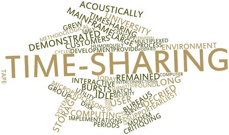 implementations: Abstract word cloud for Time-sharing with related tags and terms