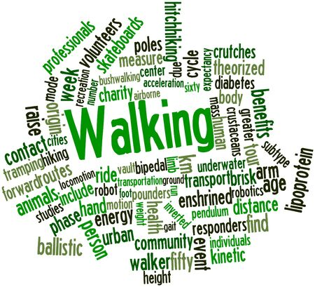 Abstract word cloud for Walking with related tags and terms