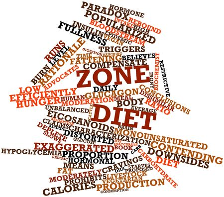 characterization: Abstract word cloud for Zone diet with related tags and terms